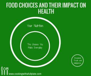 NutritionDiagram (1)